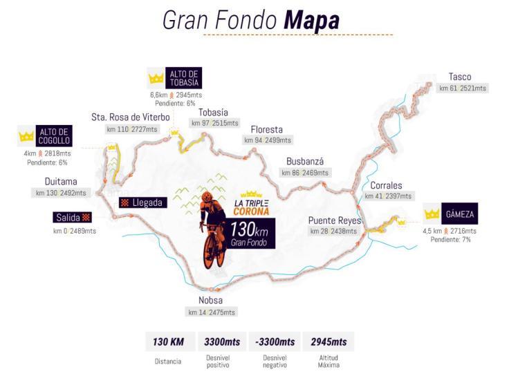 GFBY 130 km